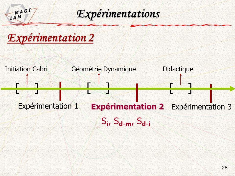 Expérimentations Expérimentation 2 [ ] [ ] [ ] Si, Sd-m, Sd-i